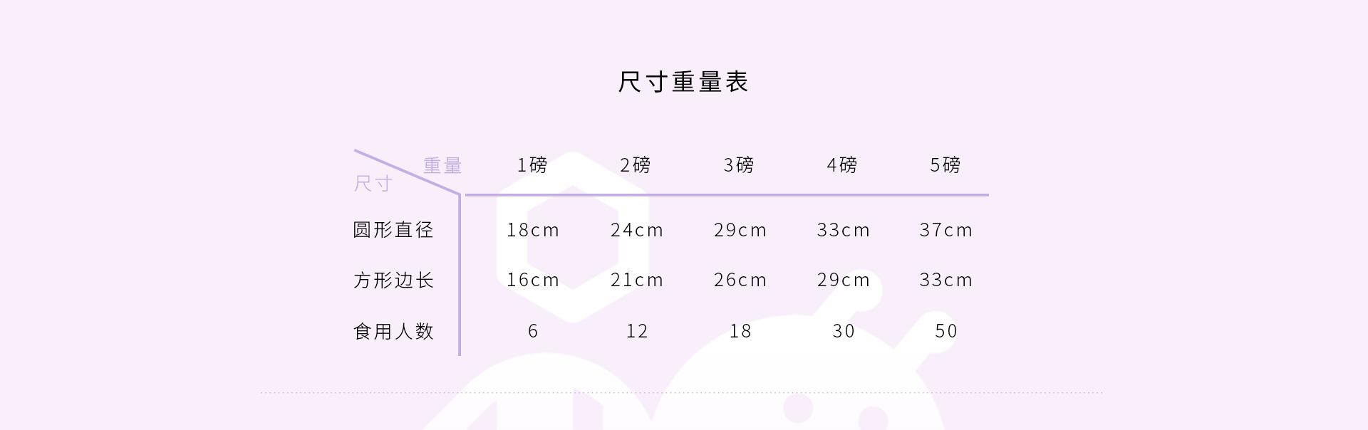 婚礼蛋糕定制 尺寸重量表1 ebeecake小蜜蜂蛋糕