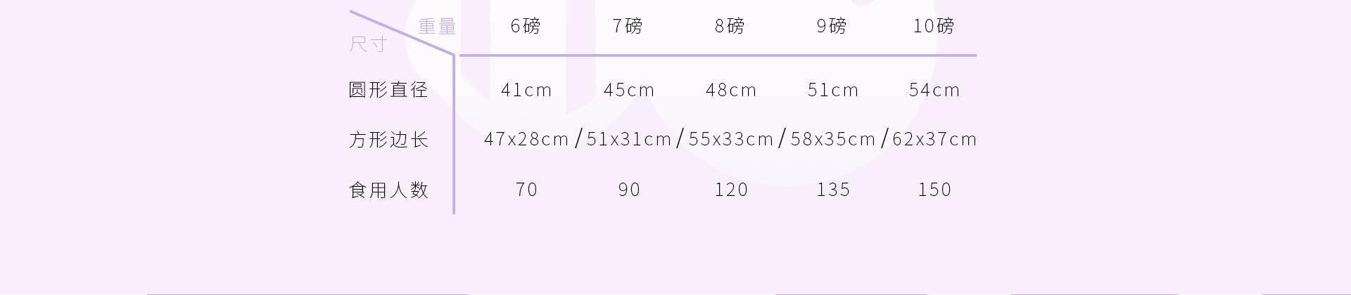 婚礼蛋糕定制 尺寸重量表2 ebeecake小蜜蜂蛋糕